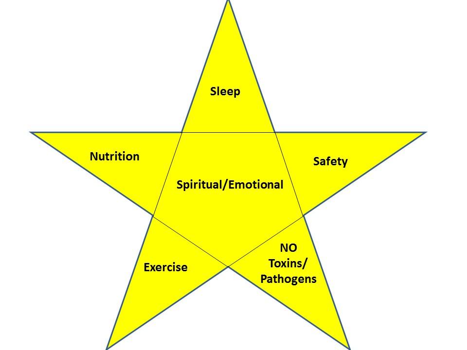 Health Star